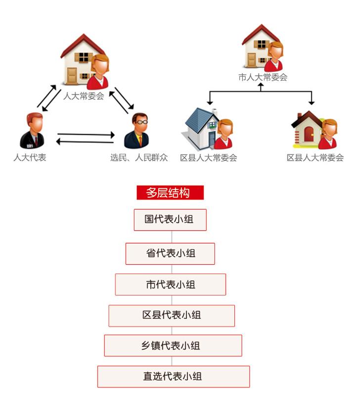人大双联工作平台_业务流程.jpg